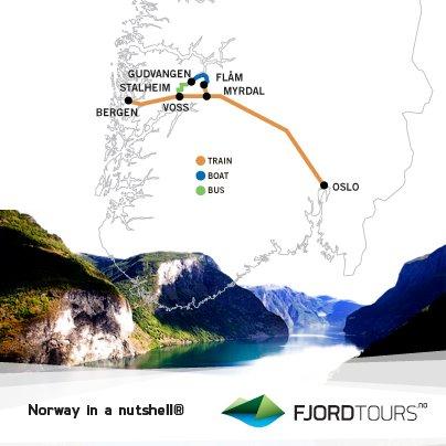 "Rota do Passeio ""Norway in a Nutshell""."